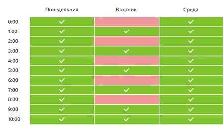 расписание лайков, комментариев, подписок