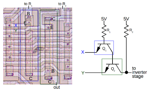 The 74181 uses an interesting circuit to generate NOT-AND. It uses the multi-emitter transistors but in a subtly different way from the AND gates.