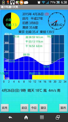 潮汐和暦+天気予報Pro