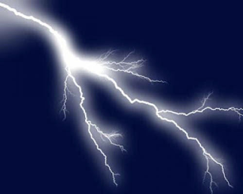 Magick Of Thunder And Lightning