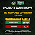 Nigeria records 417 new Covid-19 cases, total now 49485