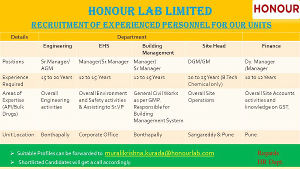 Honour Lab Limited – Urgently Vacancy for Engineering, EHS, Building Management, Site Head, Finance