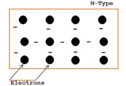 N type semi conductor