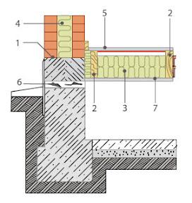Цена ремонт м2 крыш