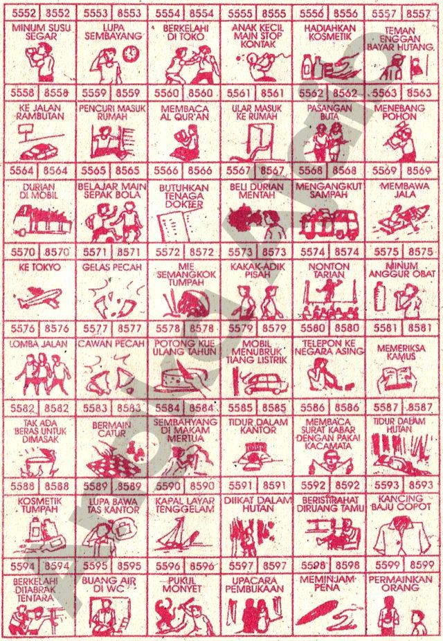 Daftar Buku Mimpi 4D dengan Nomor Togel Abjad 5552 – 5599 dan 8552 – 8599