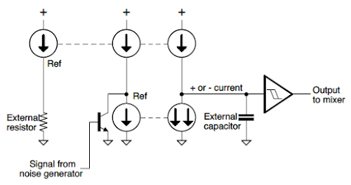 Schematic of the noise filter. This low-pass filter integrates the input signal, using multiple current mirrors (arrow symbol). The frequency response is controlled by the external resistor and capacitor.