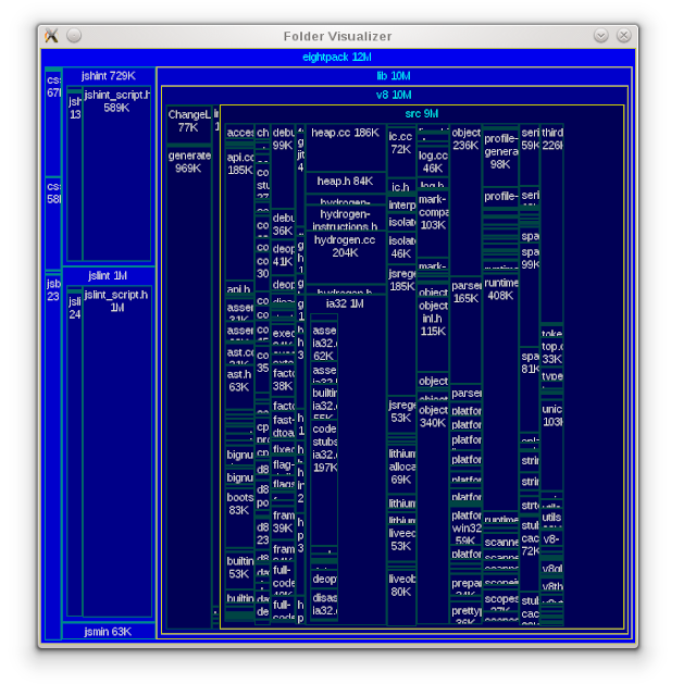 hybrid native+web: interactive folder visualizer · ariya io