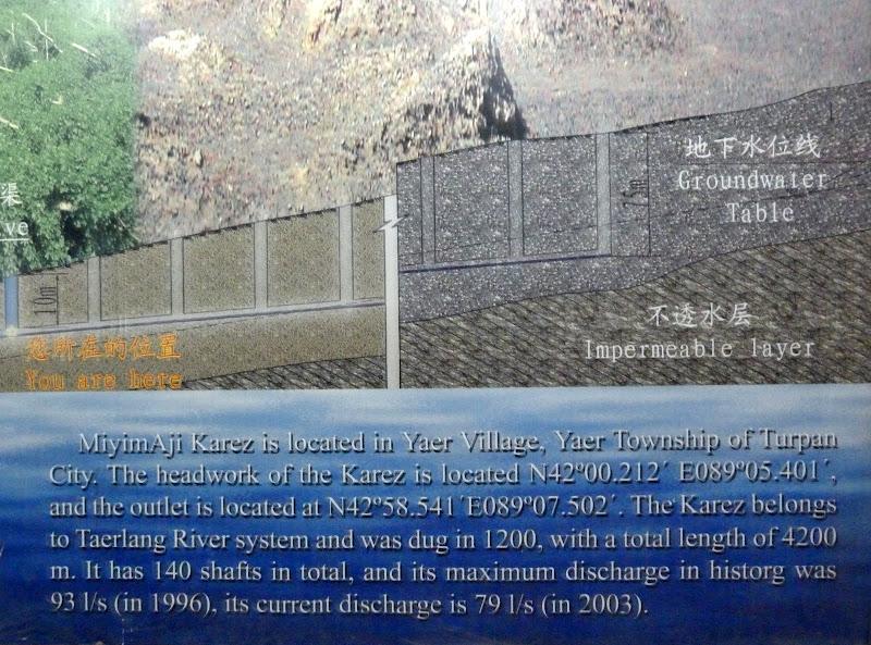 XINJIANG.  Turpan. Ancient city of Jiaohe, Flaming Mountains, Karez, Bezelik Thousand Budda caves - P1270864.JPG