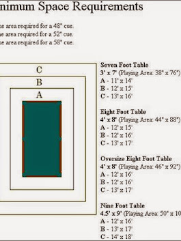 Pool Table Room Size Requirements Brunswick Billiards - Pool table size requirements