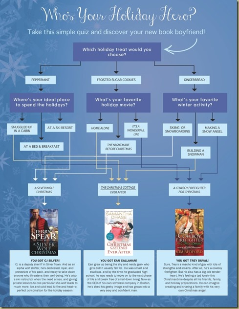 Holiday Hero Flow Chart - Thoughts in Progress