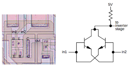 The circuit used in the 74181 to compute XOR. Layout inspired by userbinator.