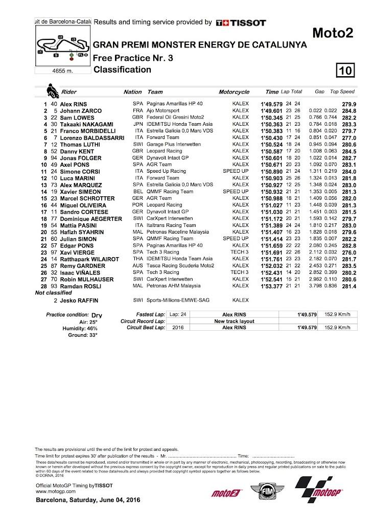 moto2-fp3-2016barcelona (1).jpg
