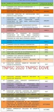 தள்ளிப்போனது TNPSC Group 2 / Group 2 A தேர்வு ஏன்? வரப் போகும் TNPSC தேர்வு என்ன?