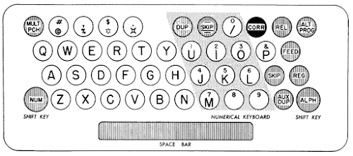Keyboard of the IBM 026 keypunch. From the IBM 24/26 Reference Manual.
