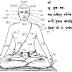 """""""Gayatri Mantra"""" And hidden Science"""