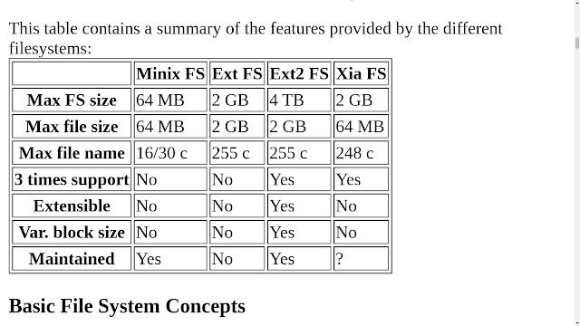 Comparação entre os sistemas de arquivos Minix, Ext, Ext2 e Xia (15:42)