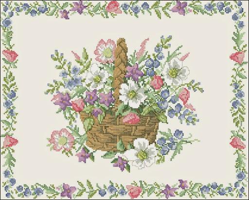 Flower Baskets Cross Stitch Charts : Flowers basket counted cross stitch patterns and charts