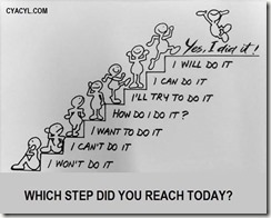 which step did you reach today
