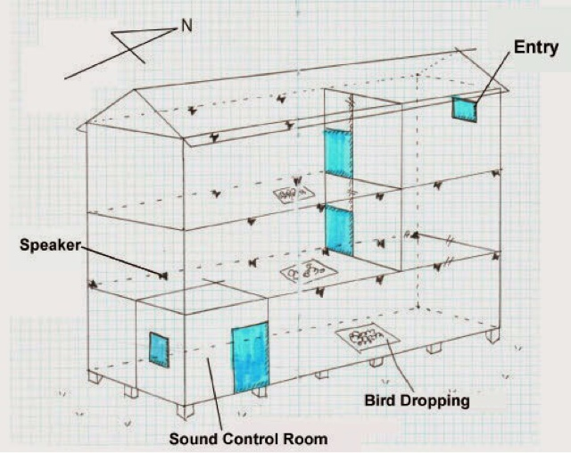 EDIBLE-NEST SWIFTLET (EBN) RANCHING AND ITS RELATED