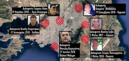 Αυτοί που δολοφόνησαν την ηγεσία της Greek Mafia έχουν τον Αλ καπόνε για πρωινό. Αυτούς θα πιάσουν;