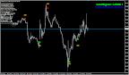 2011-08-02_1121_002  USD-JPY M15
