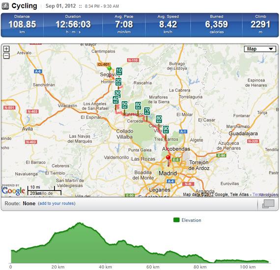 Ruta nocturna de Segovia a Madrid bajo la luz de la luna. Septiembre 2012  - pincha en el mapa para verlo en RunKeeper
