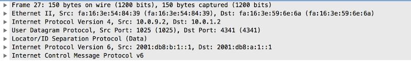 Lisp v6ov4 packet