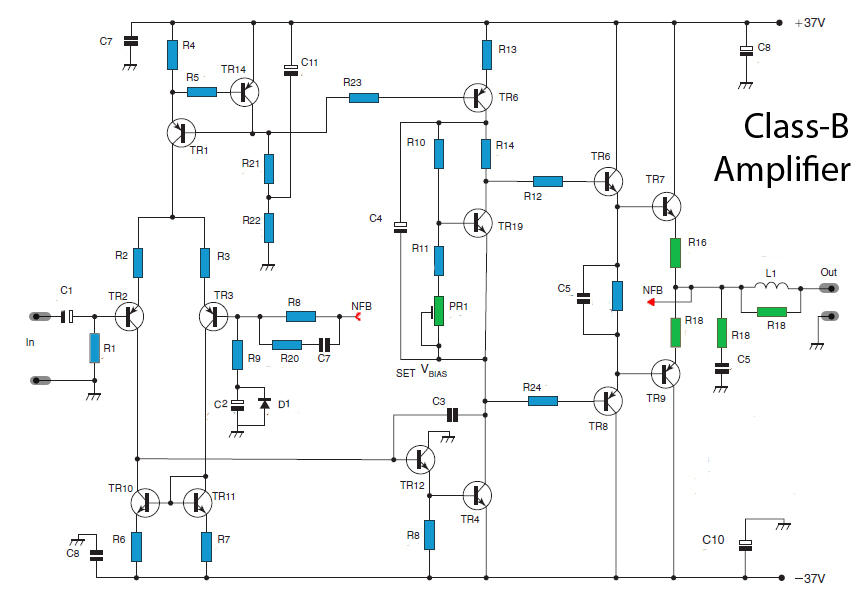 50w class-b power amplifier circuit