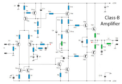 high power amplifier class-B