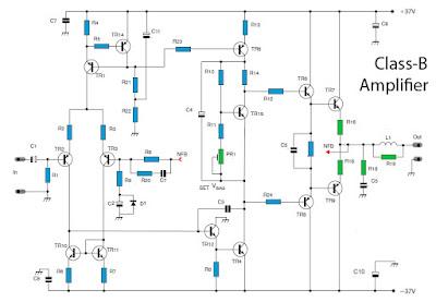 high power amplifier class-B