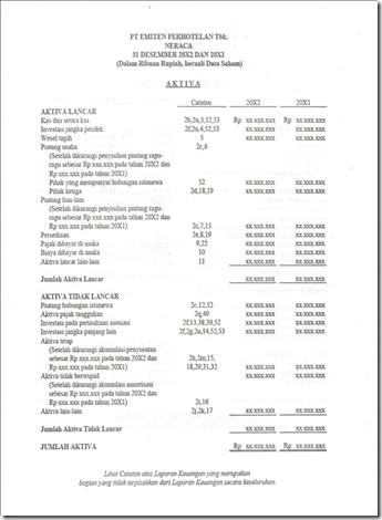 contoh neraca dan laporan laba rugi hotel