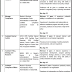 Jobs in Pakistan Medical Commission Apply Now