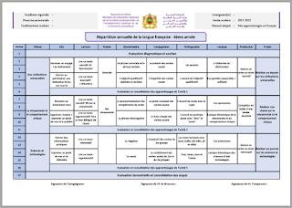 توزيع سنوي: Mes apprentissage en français المستوى السادس 2021/2022