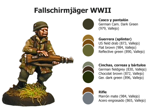 Fallschirmjager flames of war