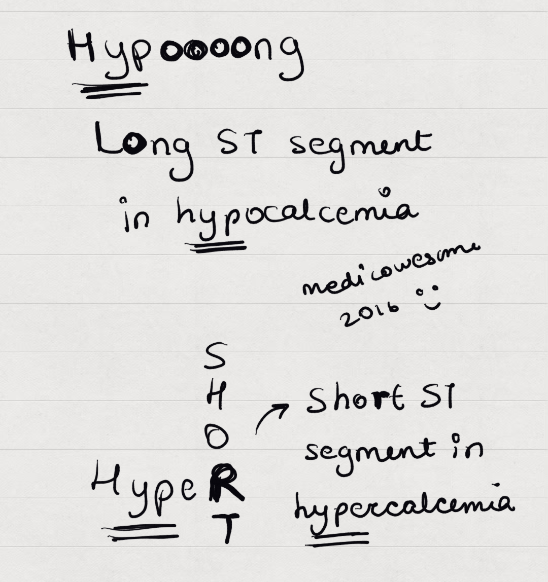 ECG Class - Keeping ECGs Simple: Autumn5 - Hypercalcemia ...