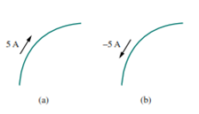 conventional-flow-of-current
