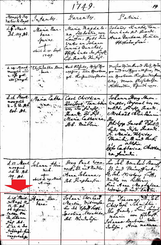 MARTIN_Anna Barbara_Lutheran church record of baptism_1749_WirttembergGermany_annotated