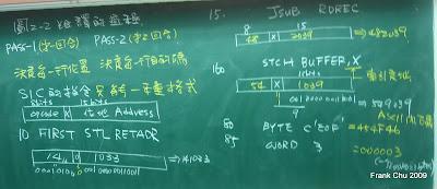 SIC目的碼的計算