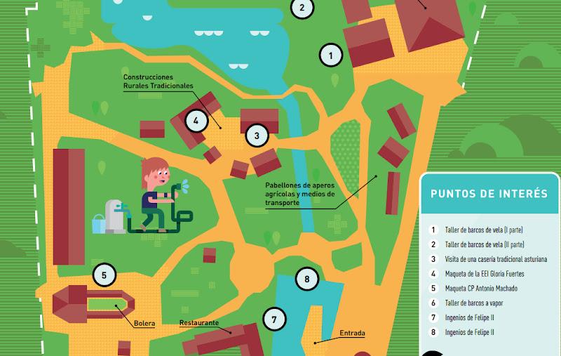Itinerario EMA 2013