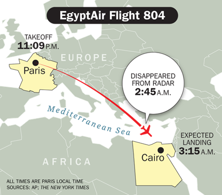 egyptair_flight_804_map1