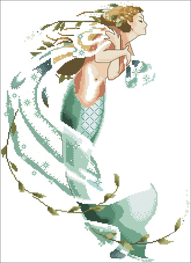 A mermaid chart