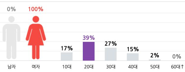 Screen%2BShot%2B2020-11-29%2Bat%2B11.10.