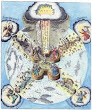 Fortress Of Health Protected By The Angels From Robert Fludd Medicina Catholica