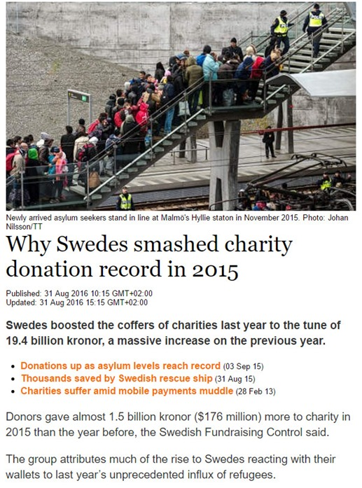Swedish Charity Record