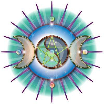 Pagan Simbol, Paganic
