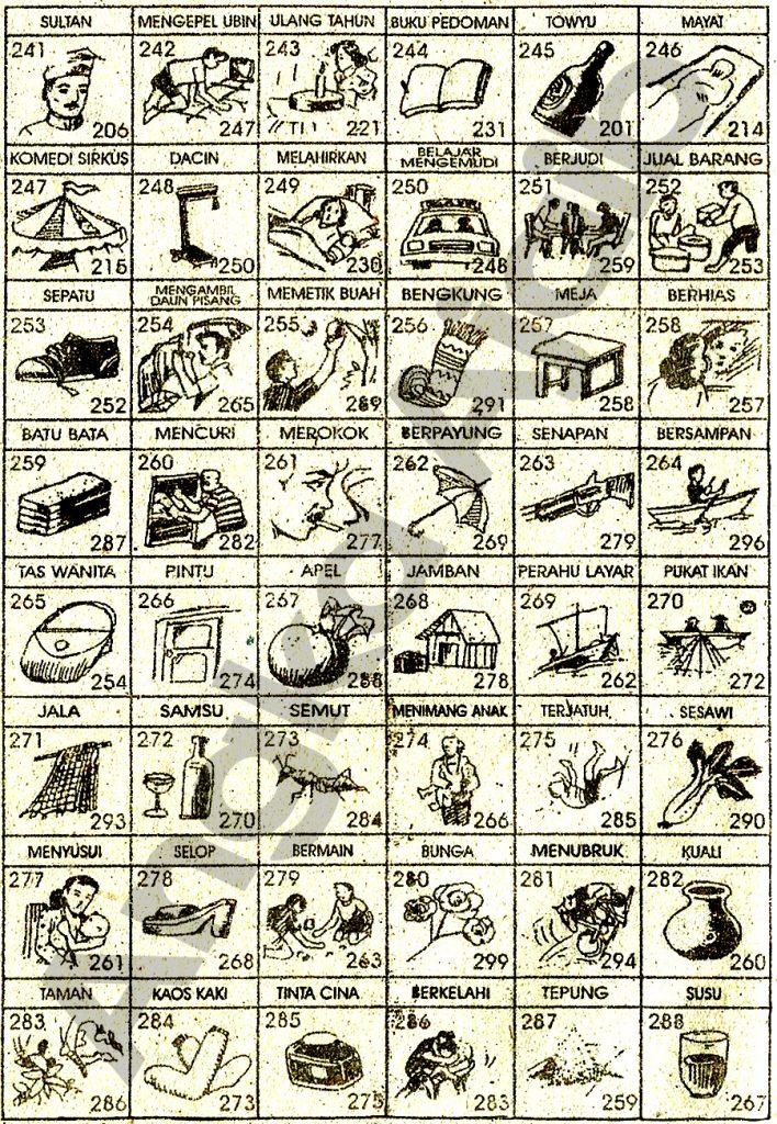 Daftar Buku Mimpi 3D dengan Nomor Togel Abjad 241 – 288