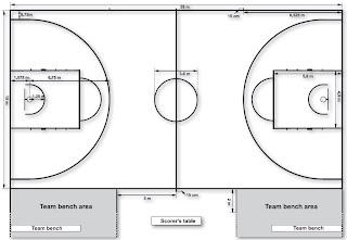 Gambar Sketsa Lapangan Bola Basket Kurniawaniqbal/page/page/273