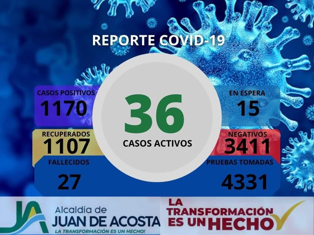 Reporte covid19 para Juan de Acosta - Mayo 11