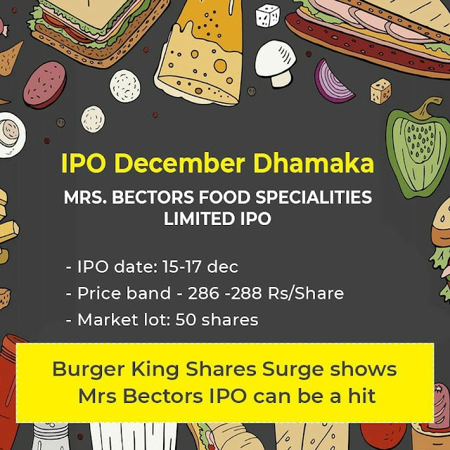 December Dhamaka - IPO, Dividends Ki Barsaat, Burger King, Mrs Bector, Majesco