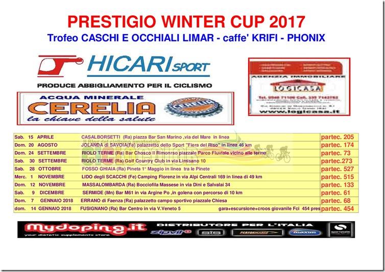Classifica-PRESTIGIO-WINTER-CUP-2017-MTB- -CX-001